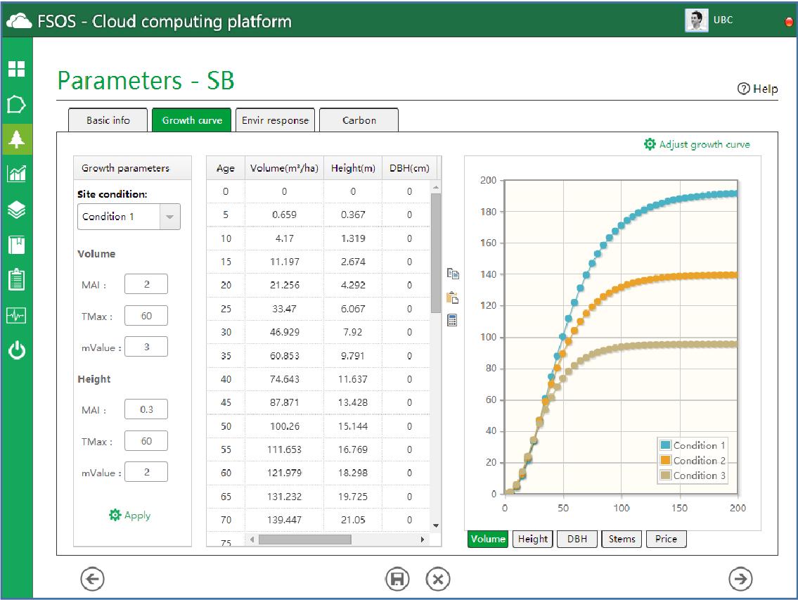 Forest cloud/ FSOS cloud computing platform | SFM Tutorials
